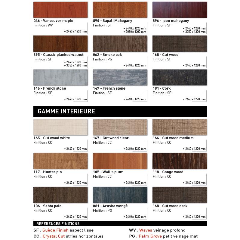 la gamme des couleurs panostrat fabricant de panneaux. Black Bedroom Furniture Sets. Home Design Ideas